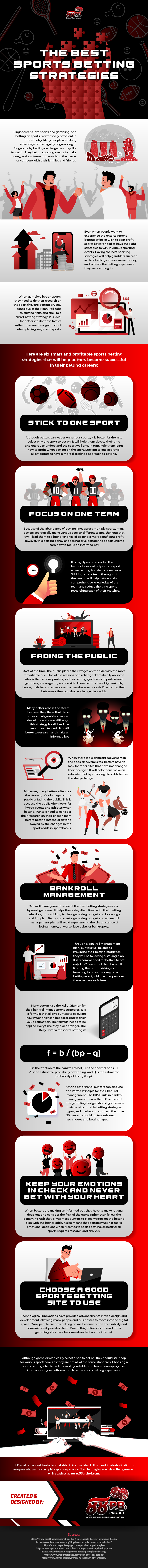 The Best Sports Betting Strategies Infographic