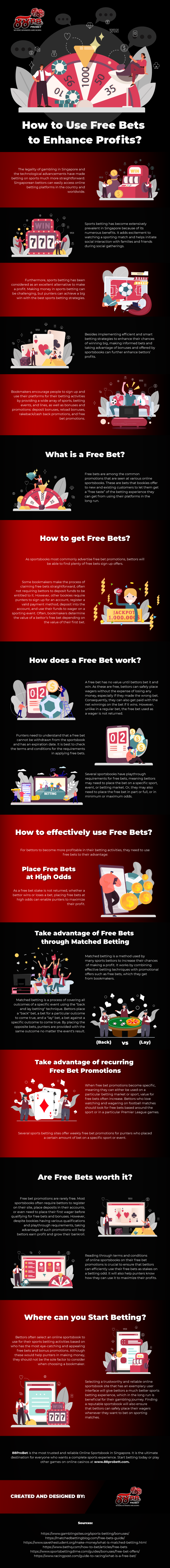 How to Use Free Bets to Enhance Profits