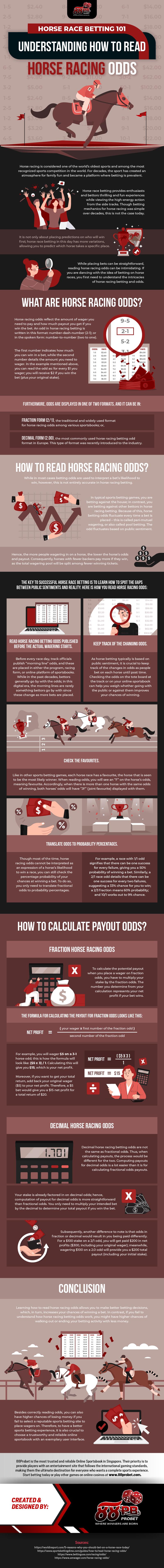 understand-reading-horse-racing-odd-infographics