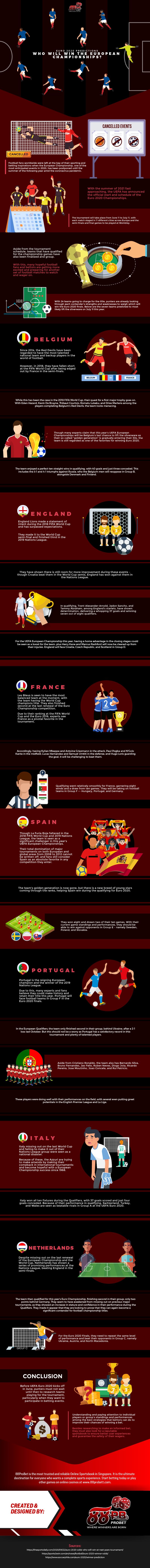 Euro-2020-Predictions-Who-will-win-the-European-Championships-Infographic