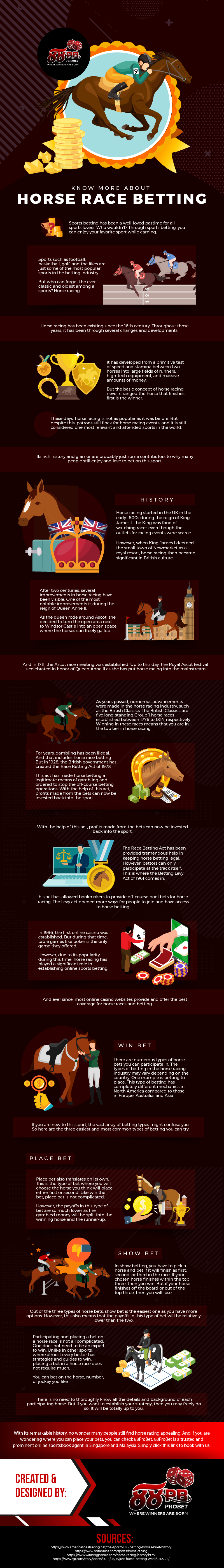 Know-More-About-Horse-Race-Betting