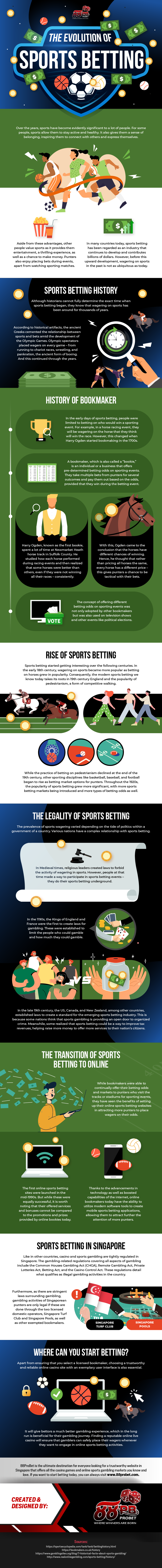 The-Evolution-of-Sports-Betting-Infographic