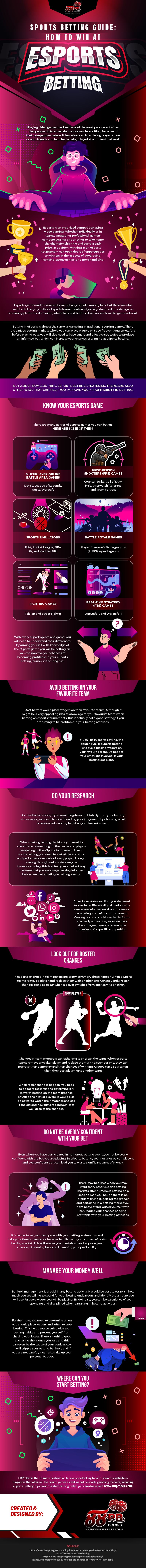 Sports-Betting-Guide_How-to-Win-at-Esports-Betting-Infographic